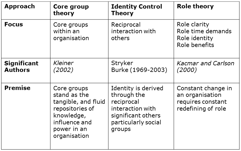 dunphy stace four type of change Review of the dunphy-stace's contingency model of change implementation may 26, 2013 ricky leave a comment this assignment is published with permission from the author for online review only.